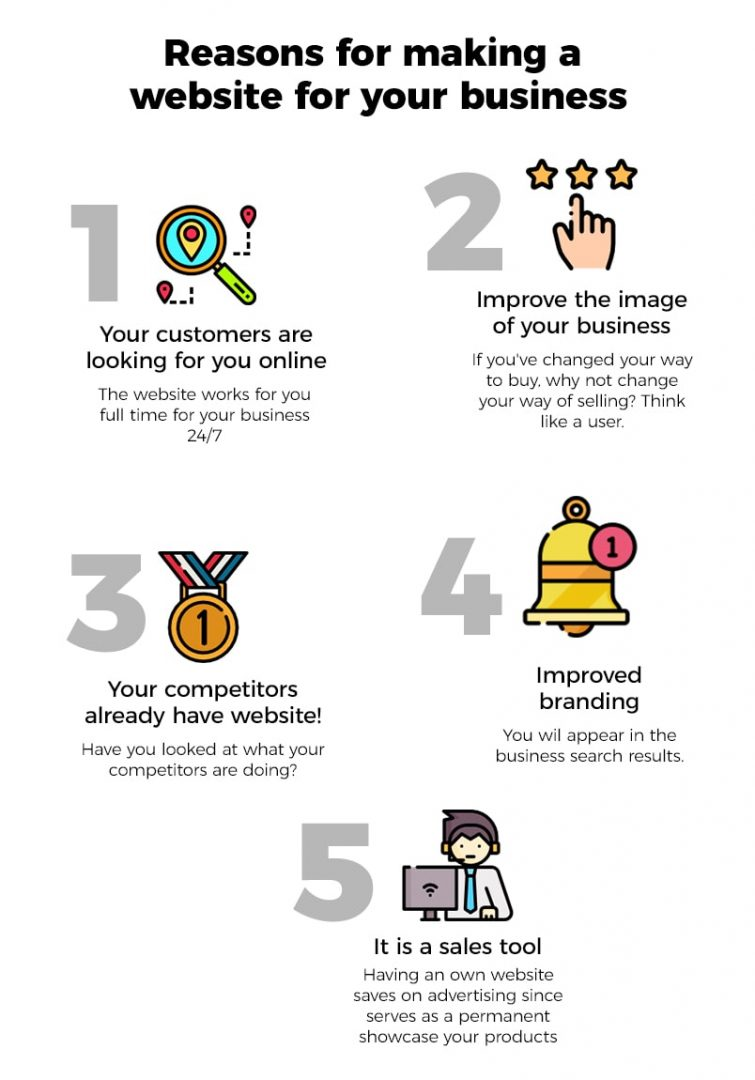 5 reasons why you should make a website for your business 1