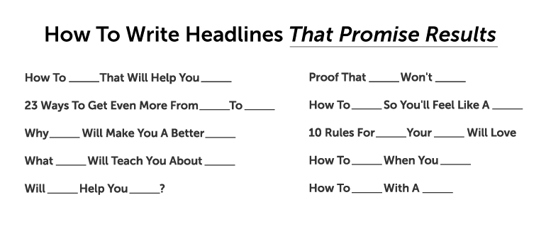 How to Write a Blog Post the right way 1